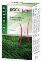 EGCG Line gewichtscontrole